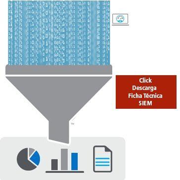 Desscarga Ficha de Datos SIEM